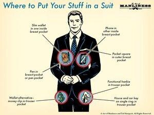 stuff-in-suit-1