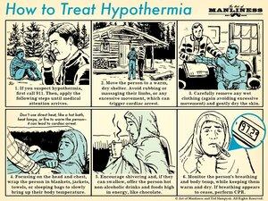 hypothermia-1
